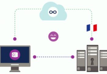Sauvegarde de données en ligne en France